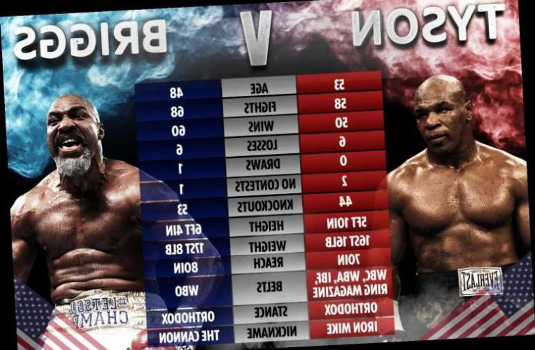 Mike Tyson vs Shannon Briggs: How former world heavyweight champs compare at combined age of 101 – The Sun