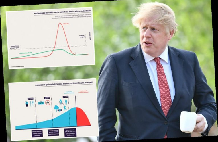 Boris Johnson reveals 50-page lockdown plan from schools to work – but we have to wait days for key rules