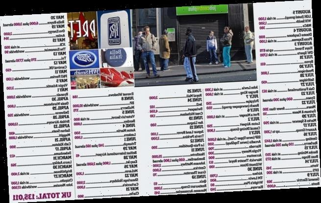 135,000 face the axe amid fear of 'economic Armageddon'