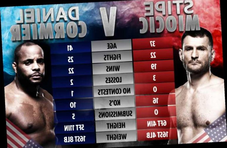UFC 252 – Daniel Cormier vs Stipe Miocic: UK start time, live stream FREE, TV channel, prelims, venue for fight card – The Sun