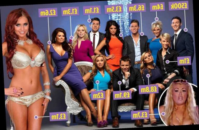 From Gemma Collins to Mark Wright — how much the Towie stars have earned