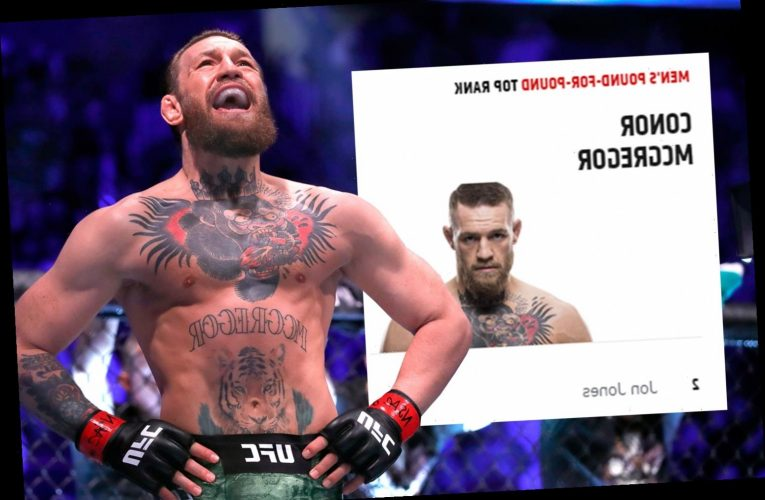 Conor McGregor jumps from 11th to FIRST ahead of Khabib and Jon Jones in UFC P4P rankings blunder that left fans baffled