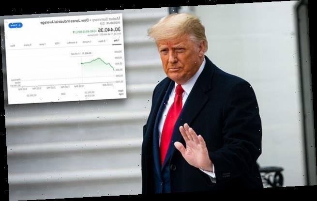 Dow hits an all time high after Trump signs $900B COVID relief package