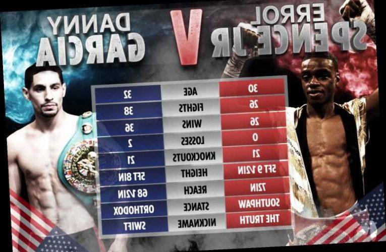 Errol Spence vs Danny Garcia: UK start time, live stream, TV channel, undercard for TONIGHT'S world title fight