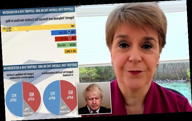 Nicola Sturgeon brands Boris Johnson a COWARD amid referendum threat