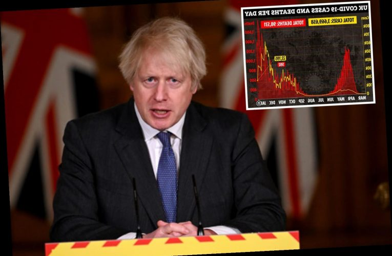 Boris Johnson to hold 5pm press conference TONIGHT as UK Covid deaths pass 100k today