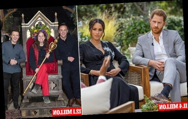 11.4m tuned into ITV's bombshell Oprah interview with Harry and Meghan