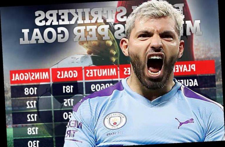 Sergio Aguero has fastest goal-per-minute ratio in Premier League history… but is he best top-flight striker EVER?