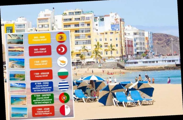 Where can I go on holiday this summer? Latest advice and restrictions including Bahrain, Turkey and Spain