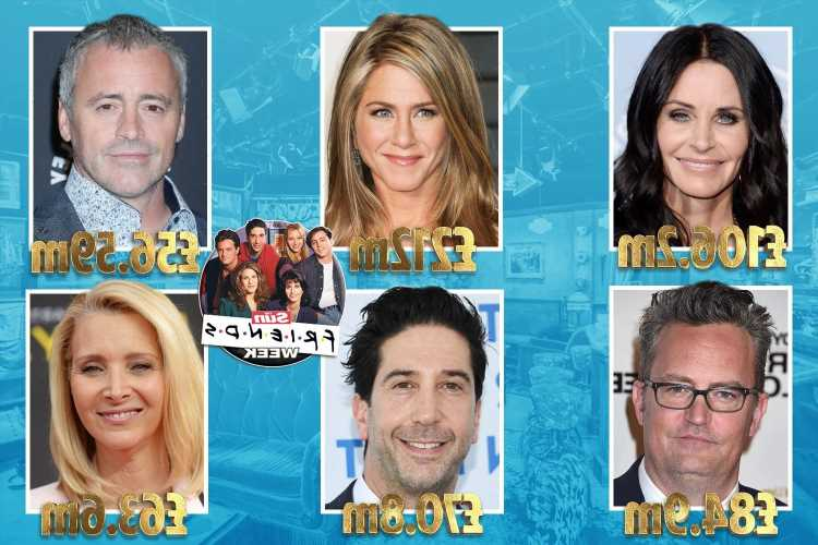 Friends reunion: The huge net worths of the cast from Jennifer Aniston to Courteney Cox in our rich list