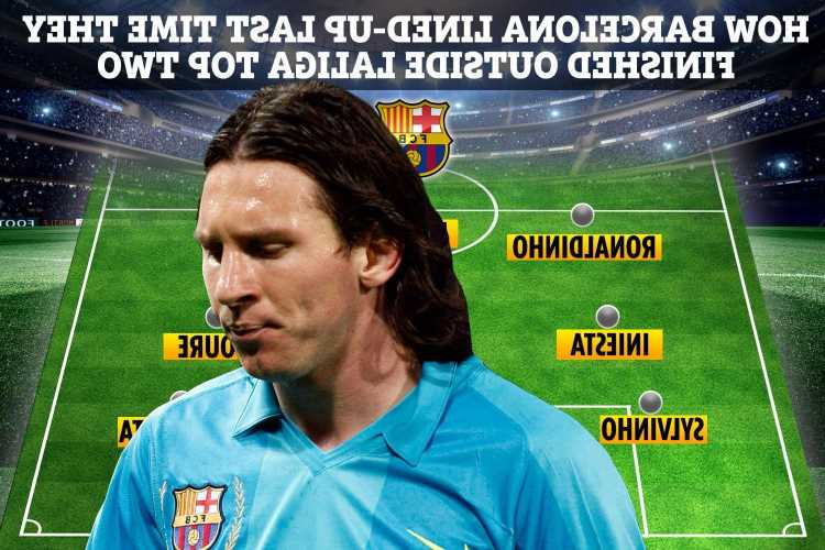 How Barcelona lined-up last time they finished outside LaLiga top two including Messi, Henry and Ronaldinho in 2007-08