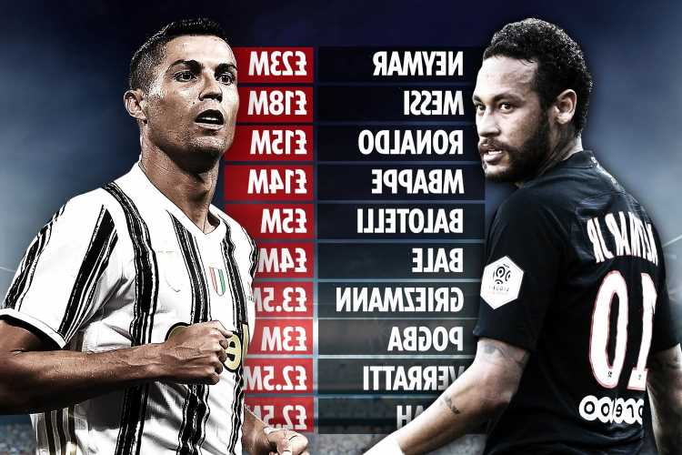 Biggest boot deals in football ever, from Neymar's record-breaking agreement with Puma to Ronaldo's contract with Nike