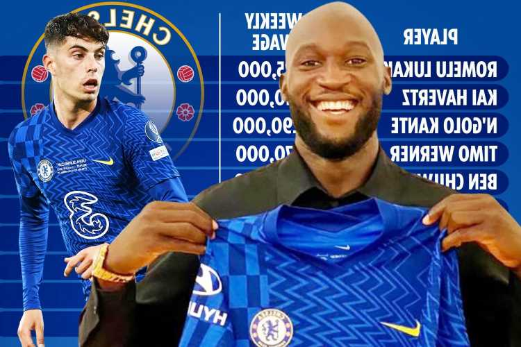 Chelsea's top 10 earners with Romelu Lukaku now on highest wage after completing record £97.5m transfer