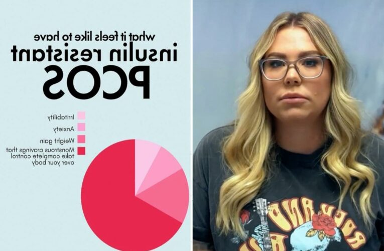 Teen Mom Kailyn Lowry says she suffers from 'weight gain & cravings that take complete control over you' in PCOS battle