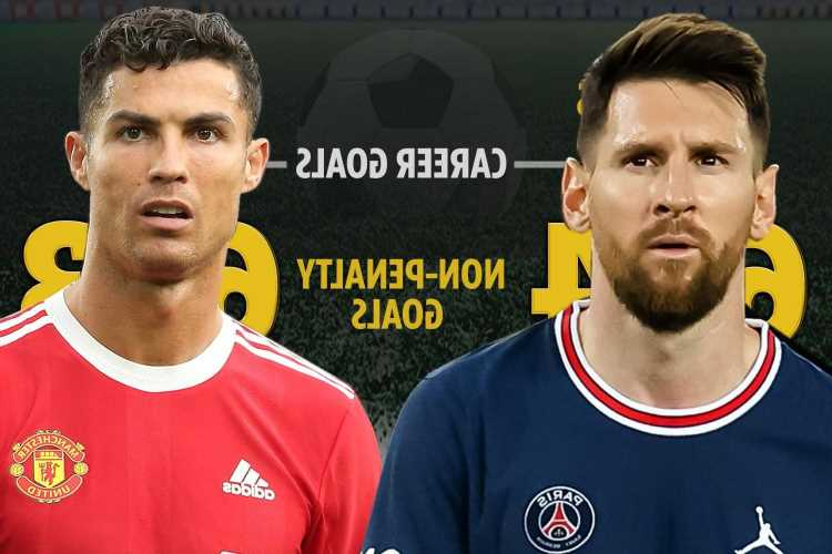 Lionel Messi now has MORE non-penalty goals than Cristiano Ronaldo in 144 FEWER games as he overtakes Man Utd rival