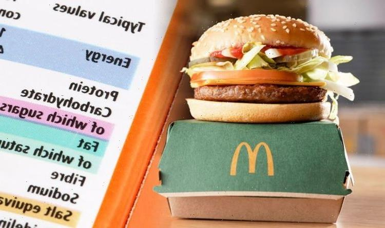 McDonald's McPlant vegan burger has more salt than large fries – how healthy is it really?